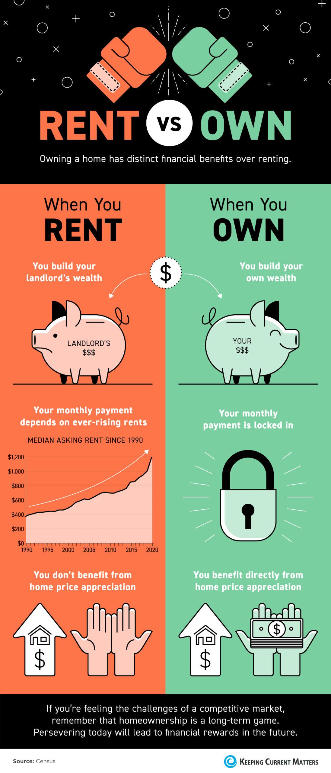 Scion-purchase-infograph-2